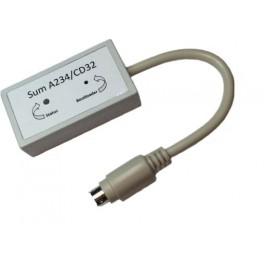 SUM, adaptador de teclado USB para A2000/3000/4000 y CD32