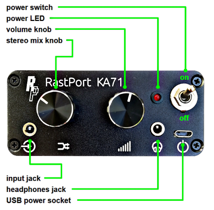 RastPort KA71 Front Panel
